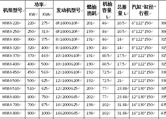 奔驰(MTU)yabo亚博体育官网技术参数